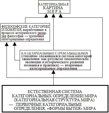 Балашов - Философия