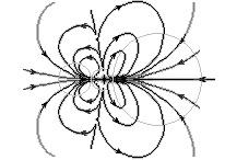 Фигура характеризуемая различной степенью угловой асимметрии