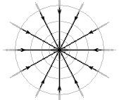 Центральная часть в симметричном состоянии