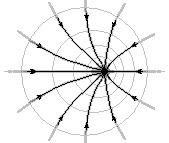 Форма линейной асимметрии