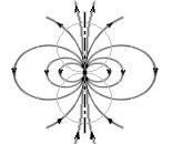 Среда смоделированная двумя линейными и угловым
