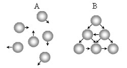 Генерация систем из отдельных элементов