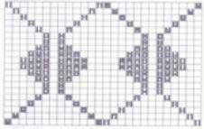 Рис. 11. Совмещенные с гексаграммами Книги Перемен двойные временные циклы календаря цолькин.