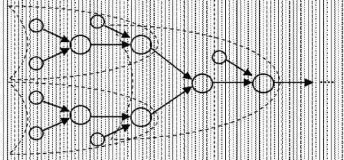 Фрагмент самоподобной внутреннней структуры протона.