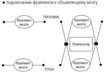 Схема переключения фрагментов